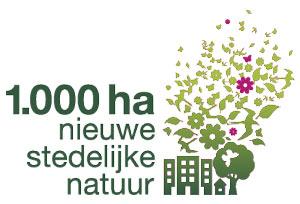 Green Deal 1.000 ha nieuwe stedelijke natuur